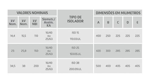 CATALOGO DA-145kV FUNDO BRANCO